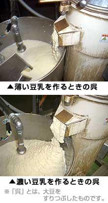 薄い豆乳を作るときの呉と、濃い豆乳を作るときの呉