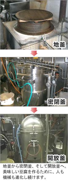 地釜から密閉釜、そして開放釜へ。美味しい豆腐を作るために、人も機械も進化し続けます。